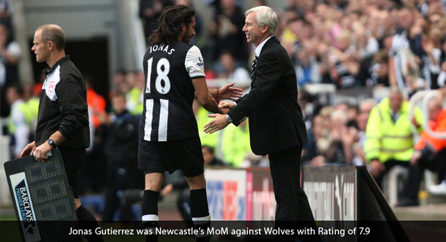 Premier League Team Focus: Newcastle United