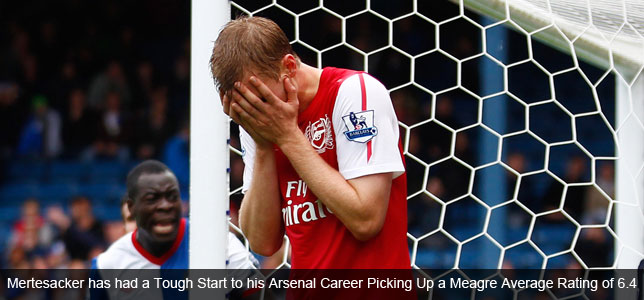 Europe's Underachievers: Premier League - Arsenal
