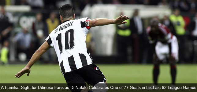 Out Of The Blue: Italy Continue To Overlook Antonio Di Natale