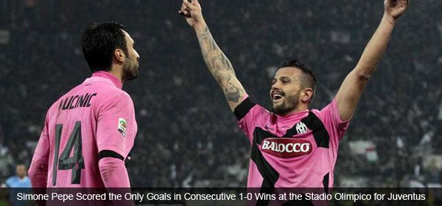 Barca, Lazio and Man City Streaks End Across Europe