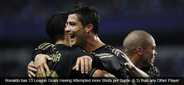 Valencia Looking to End Real Dominance from Madrid
