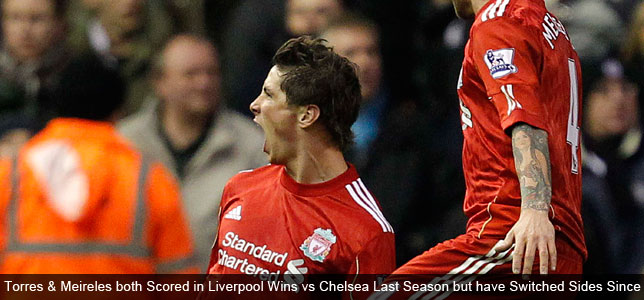 Torres & Co. Aim to Give Liverpool the Blues