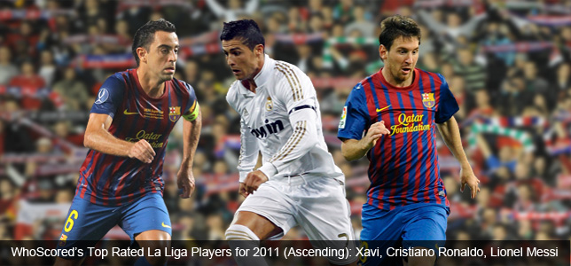 WhoScored's 2011 La Liga Player and Young Player of the Year