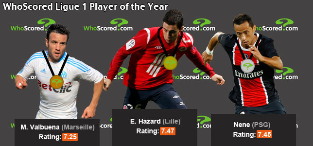 WhoScored's 2011 Ligue 1 Player and Young Player of the Year