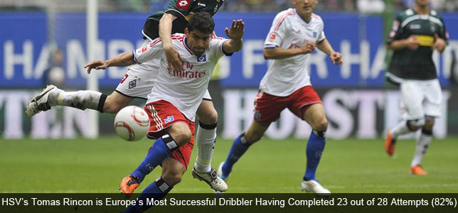 The Most Successful Dribblers in Each of Europe's Top 5 Leagues