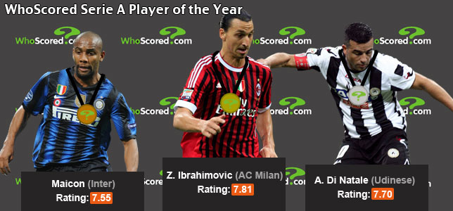 WhoScored's 2011 Serie A Player and Young Player of the Year