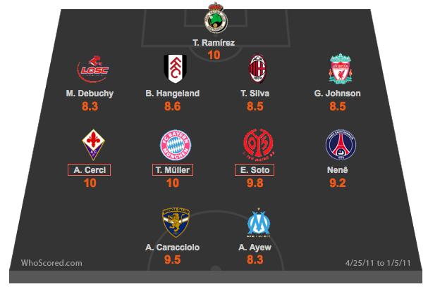 Borussia Dortmund 2 Nurnberg 0 - Analysis of a Title-Winning Match