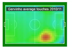What Gervinho's Game Would Bring to Arsenal