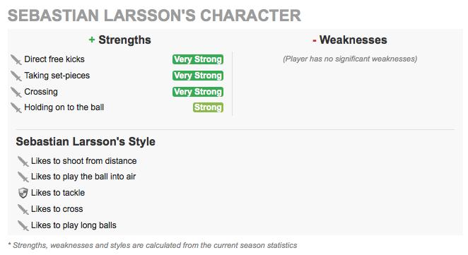 What Will Sebastian Larsson's Game Give Sunderland?
