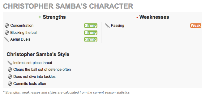 What Will Christopher Samba's Game Give Arsenal?