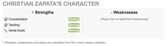 Cristian Zapata - Vincent Kompany's Ideal Defensive Partner at Manchester City?