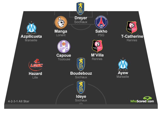Ligue 1 Under-21 Team of Season 2010/11