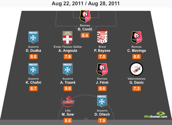 WhoScored Ligue 1 Team of the Week - Matchday 4