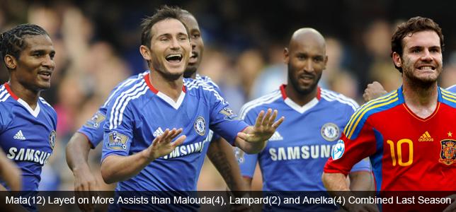 Why Juan Matas to Chelsea