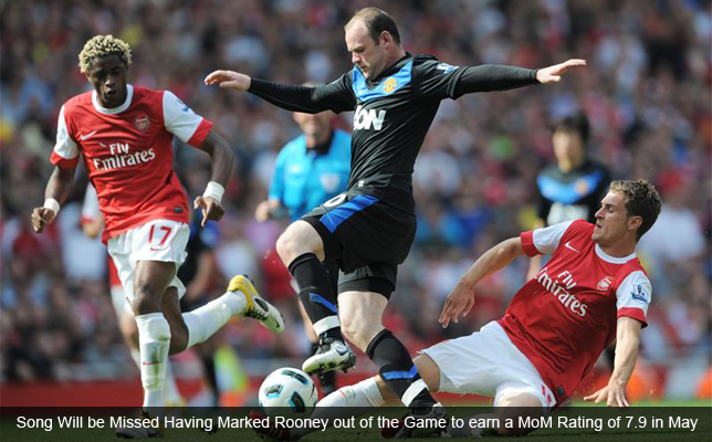 Zonal Marking: Man United vs Arsenal Match Preview