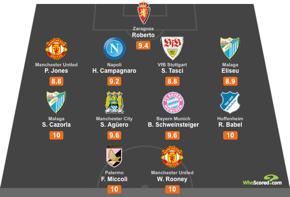 WhoScored Europe All Star XI- Gameweek 5