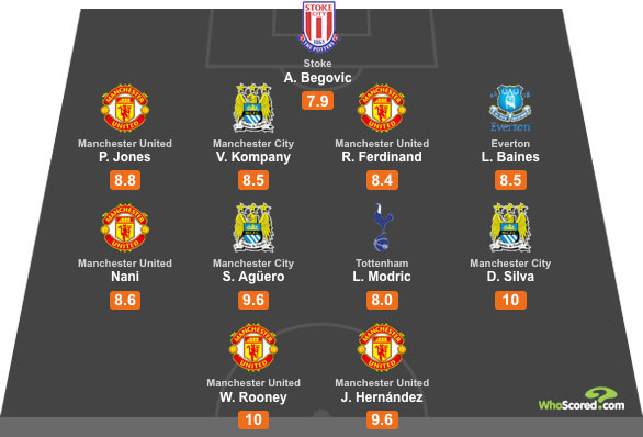 WhoScored Premier League XI for Gameweek 4