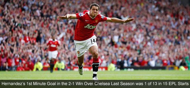 Chelsea Evolution Under Villas-Boas Aim to Overturn Last Season's Defeat to United