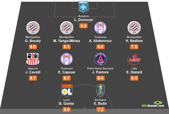 WhoScored Ligue 1 All Star XI for Gameweek 5