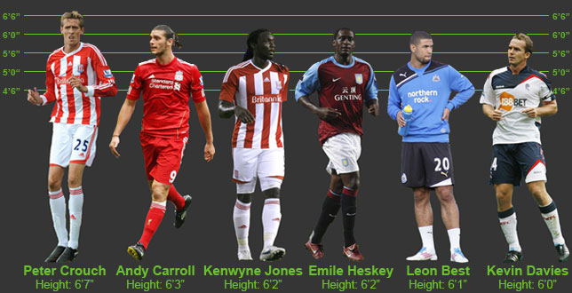 Stoke Ken-wyne Without Jones but is Crouch the Answer?