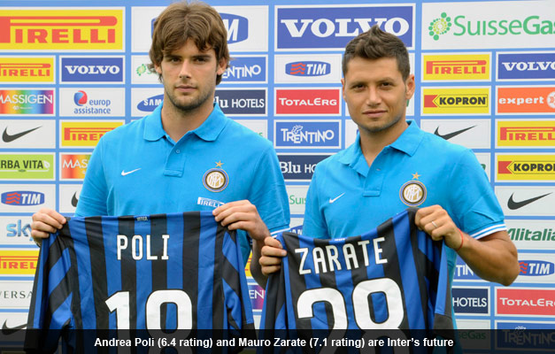 Are Inter and Gasperini going the right way?