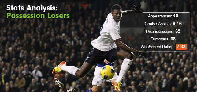 Stats Analysis: Premier League's Biggest Losers - of Possession
