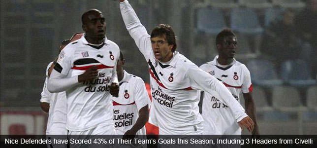 WhoScored Analyst: Defenders' Goals Becoming a Nice Habit