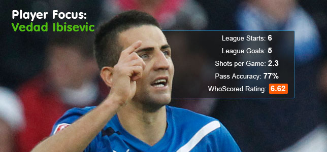 Player Focus: If in Doubt, you can Count on Ibisevic