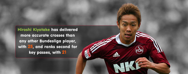 Player Focus: Japan's Attacking Talents in the Bundesliga