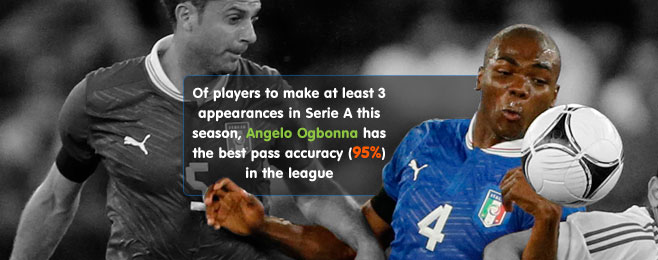 Player Focus: Angelo Ogbonna (Torino)