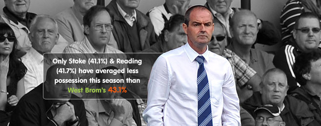 Team Focus: Are West Brom Any Better Under Steve Clarke?