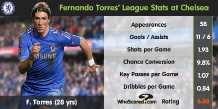 How Will Rafa Benitez Fit in at Chelsea?