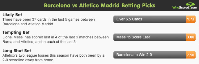 WhoScored Tipster: Big Match Betting