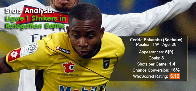 Stats Analysis: Goals Key in Ligue 1 Relegation Battle