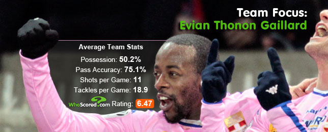 Team Focus: Have Evian Got the Bottle to Stay in Ligue 1?
