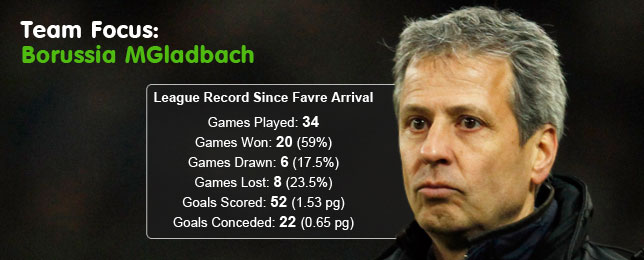 Team Focus: Borussia MGladbach have Favre Fever