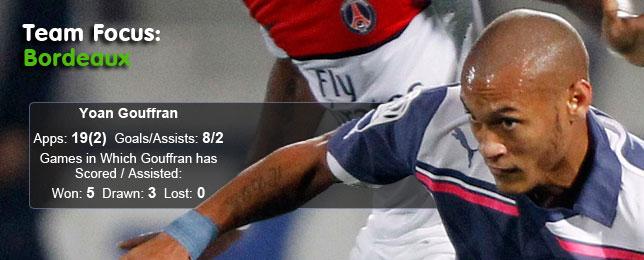 Team Focus: Bordeaux