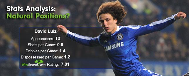 Stats Analysis: Differing Tactics from Villas-Boas & Villa's Boss