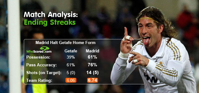 Match Analysis: Getafe & Valenciennes Streaks End