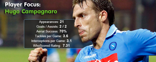 Player Focus: Hugo Campagnaro - From Nightmare To Neapolitan Dream