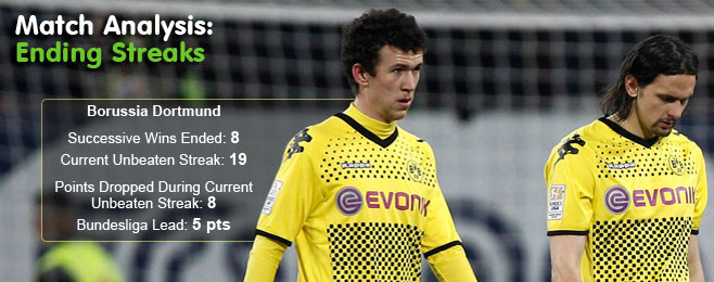 Match Analysis: Dortmund Finally Falter while Inter Win