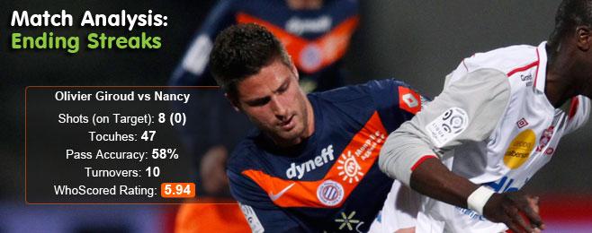 Match Analysis: Ending Streaks - Madrid & Montpellier