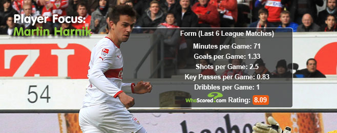 Player Focus: Martin Harnik (Stuttgart)