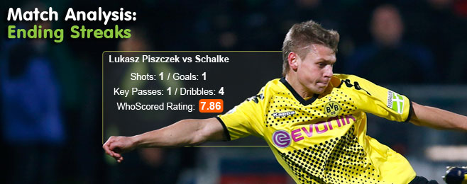 Match Analysis: Dortmund Edge Closer by Ending Schalke Streak