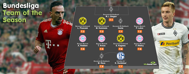 League Focus: Bundesliga Team of the Season