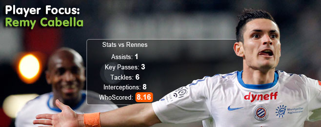 Player Focus: Remy Cabella (Montpellier)
