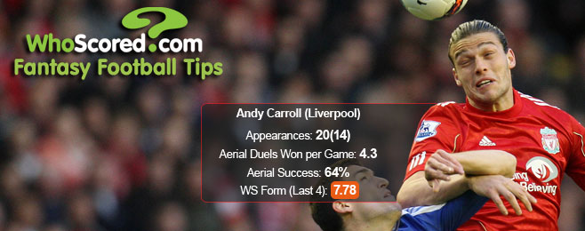 WhoScored Fantasy Football Tips - Ivanovic, Rosicky & Carroll