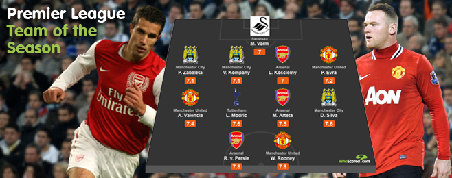 League Focus: Premier League Team of the Season