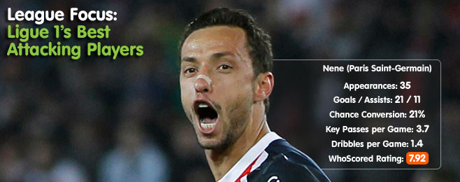 League Focus: Ligue 1's Best Attacking Players