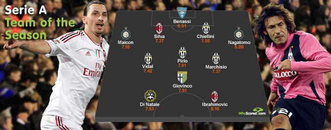 League Focus: Serie A Team of the Season